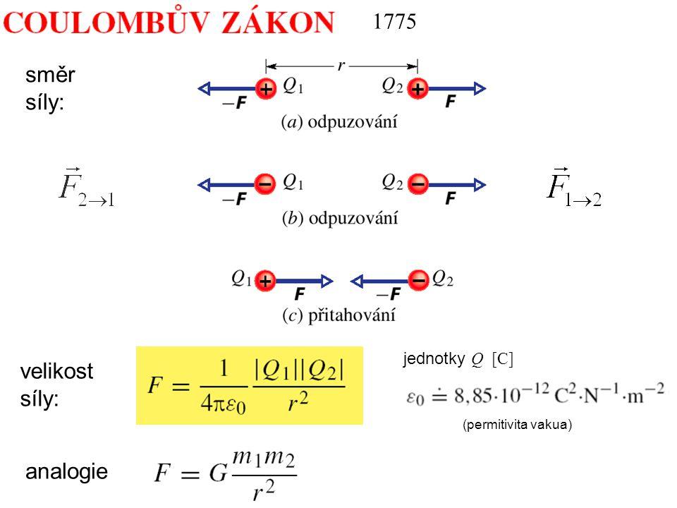 1775 směr síly: velikost síly: analogie jednotky Q [C]